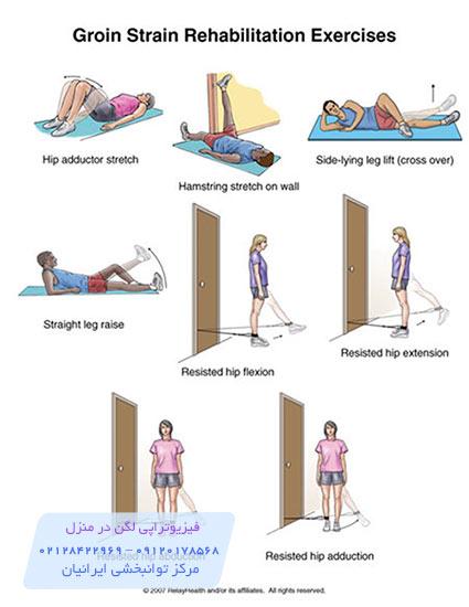 درمان درد کشاله ران
