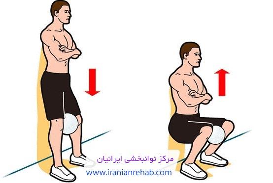 درمان پای پرانتزی با اسکات